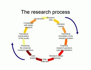 Case Study Research: Foundations and Methodological
